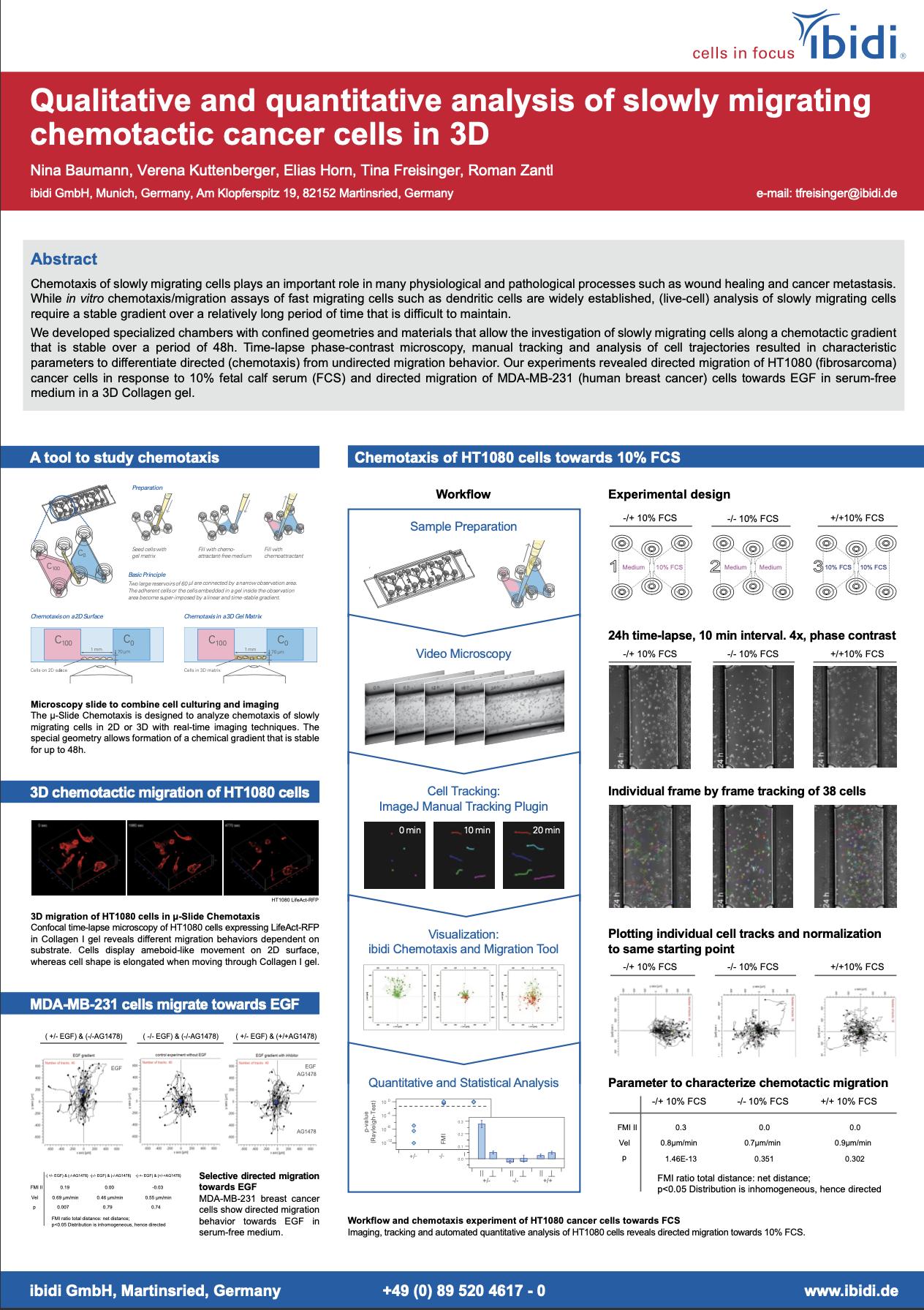 Qualitative and quantitative analysis of slowly migrating Qualitative and quantitative analysis of slowly migrating chemotactic cancer cells in 3D