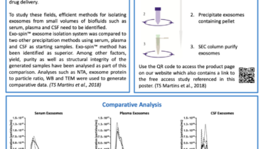 Exo-spinTM – A reliable, flexible system for isolation of exosomes from small volumes of biofluids