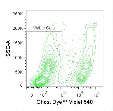 ghost dye 540 violet